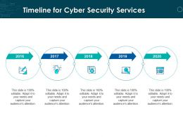 Timeline For Cyber Security Services Ppt Powerpoint Presentation Portfolio