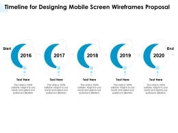 Timeline For Designing Mobile Screen Wireframes Proposal Ppt Powerpoint Structure