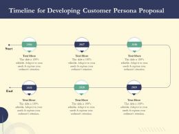Timeline For Developing Customer Persona Proposal Ppt Powerpoint Graphics