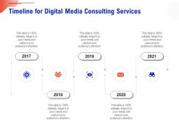 Timeline For Digital Media Consulting Services Ppt Model