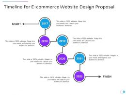 Timeline For E Commerce Website Design Proposal Ppt Powerpoint Presentation Gallery Ideas