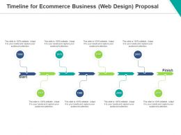 Timeline For Ecommerce Business Web Design Proposal Ppt Powerpoint Presentation Layouts Inspiration
