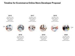 Timeline For Ecommerce Online Store Developer Proposal Ppt Powerpoint Presentation Icon Example Introduction