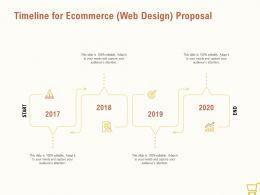 Timeline For Ecommerce Web Design Proposal Ppt Powerpoint Presentation Icon