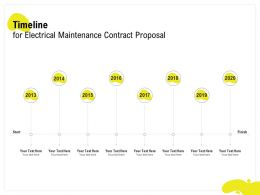 Timeline For Electrical Maintenance Contract Proposal Ppt Powerpoint Summary