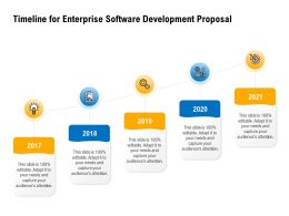 Timeline For Enterprise Software Development Proposal 2017 To 2021 Years Ppt Powerpoint Presentation Model