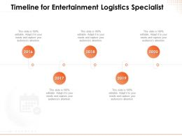 Timeline For Entertainment Logistics Specialist 120 Ppt Powerpoint Presentation Graph Charts