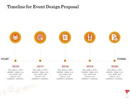 Timeline For Event Design Proposal Ppt Powerpoint Presentation Icon Summary