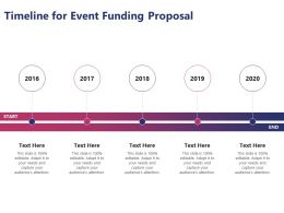 Timeline For Event Funding Proposal Ppt Powerpoint Presentation Icon Outfit