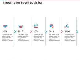 Timeline For Event Logistics Ppt Powerpoint Presentation Infographic Template Design Ideas