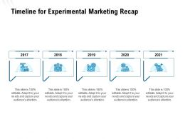 Timeline For Experimental Marketing Recap Ppt Powerpoint Presentation Inspiration Backgrounds