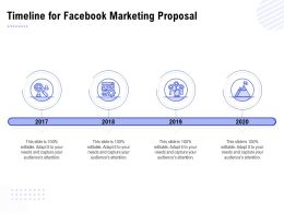 Timeline For Facebook Marketing Proposal Ppt Powerpoint Presentation Styles Clipart Images