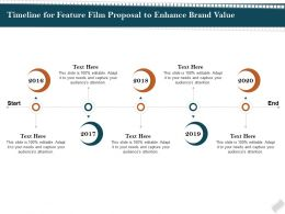 Timeline For Feature Film Proposal To Enhance Brand Value Ppt Templates