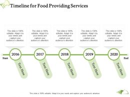Timeline For Food Providing Services Ppt Powerpoint Presentation Visual Aids Slides
