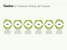 Timeline For Freelancer Writing Job Proposal Ppt Powerpoint Presentation Styles