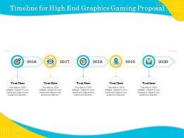 Timeline For High End Graphics Gaming Proposal Ppt Demonstration