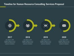 Timeline For Human Resource Consulting Services Proposal Ppt Slides Format