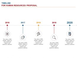 Timeline For Human Resources Proposal Ppt Powerpoint Presentation Model Portfolio
