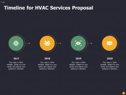 Timeline For HVAC Services Proposal Ppt Powerpoint Gallery Outline
