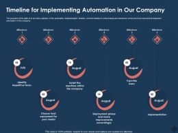 Timeline For Implementing Automation In Our Company M780 Ppt Powerpoint Presentation Summary Good