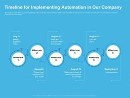 Timeline For Implementing Automation In Our Company Milestone Ppt Infographics