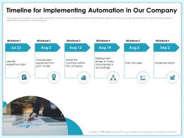 Timeline For Implementing Automation In Our Company Train Ppt Powerpoint Presentation Portfolio Layout