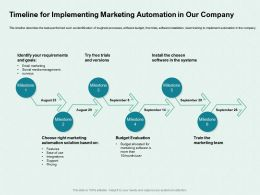 Timeline For Implementing Marketing Automation In Our Company Trials Ppt Powerpoint Styles Template
