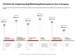 Timeline For Implementing Marketing Automation In Our Company Versions Ppt Icon Portfolio