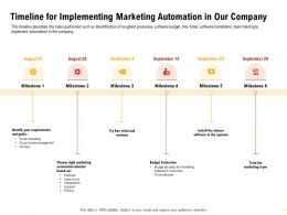 Timeline For Implementing Marketing Automation Toughest Processes Ppt Samples