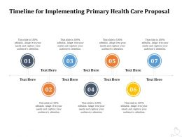 Timeline For Implementing Primary Health Care Proposal Ppt Powerpoint Gallery