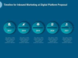 Timeline For Inbound Marketing At Digital Platform Proposal Ppt Summary Layout Ideas