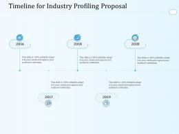 Timeline For Industry Profiling Proposal Ppt Powerpoint Presentation Pictures