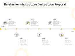 Timeline For Infrastructure Construction Proposal Ppt Powerpoint Layouts