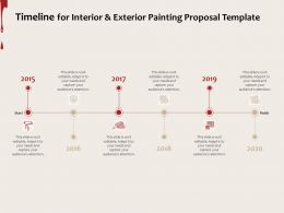 Timeline For Interior And Exterior Painting Proposal Template Ppt Powerpoint Presentation