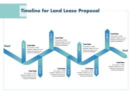 Timeline For Land Lease Proposal Ppt Powerpoint Presentation Graphics