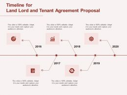 Timeline For Land Lord And Tenant Agreement Proposal Ppt Powerpoint Presentation Slide