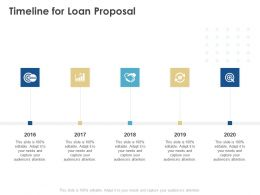 Timeline For Loan Proposal Ppt Powerpoint Presentation Ideas