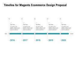 Timeline For Magento Ecommerce Design Proposal Ppt Powerpoint Presentation Styles Icons