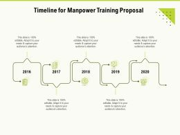 Timeline For Manpower Training Proposal Ppt Powerpoint Presentation Professional Summary