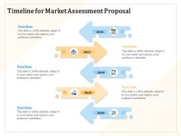 Timeline For Market Assessment Proposal Ppt Powerpoint Presentation Gallery Example