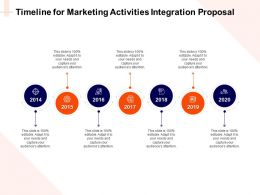 Timeline For Marketing Activities Integration Proposal Ppt Powerpoint Images