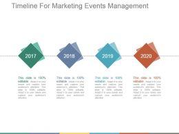 Timeline For Marketing Events Management Presentation Graphics