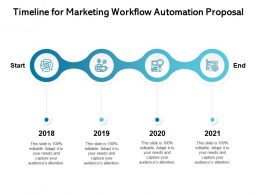 Timeline For Marketing Workflow Automation Proposal 2018 To 2021 Years Ppt Powerpoint Presentation Rules