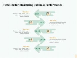 Timeline For Measuring Business Performance R117 Ppt File Example Introduction