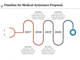 Timeline For Medical Assistance Proposal Ppt Powerpoint Presentation Pictures