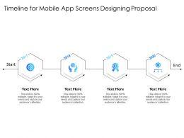 Timeline For Mobile App Screens Designing Proposal Editable Ppt Powerpoint Presentation Files