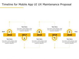 Timeline For Mobile App UI UX Maintenance Proposal Ppt Demonstration