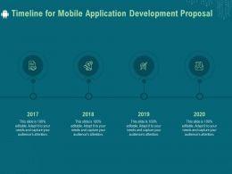 Timeline For Mobile Application Development Proposal Ppt File Slides