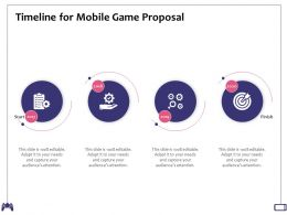 Timeline For Mobile Game Proposal 2017 To 2020 Years Ppt Powerpoint Presentation Styles