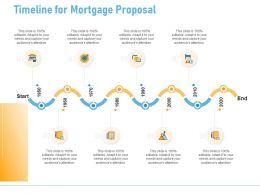 Timeline For Mortgage Proposal Ppt Powerpoint Presentation Pictures Slide